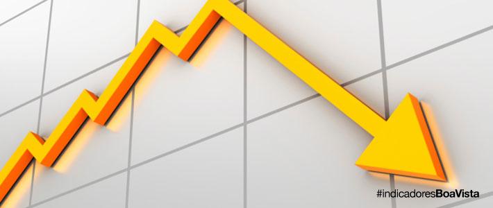 Pedidos de falência recuam 29,9% em novembro, acumulando queda de 3,2% no ano, aponta Boa Vista Serviços