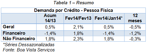demanda por crédito_1