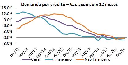 demanda por crédito_2