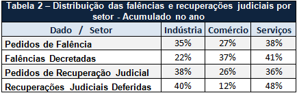 tabela 2_02abril2014