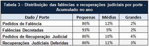 tabela 3_02abril2014
