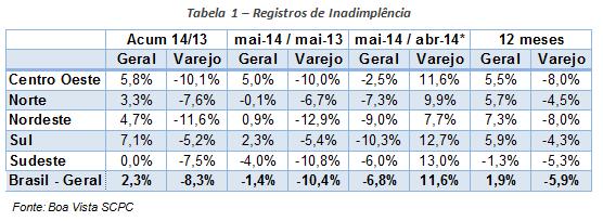 indicador2