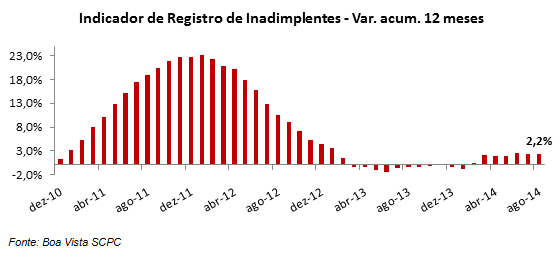 indicador-1