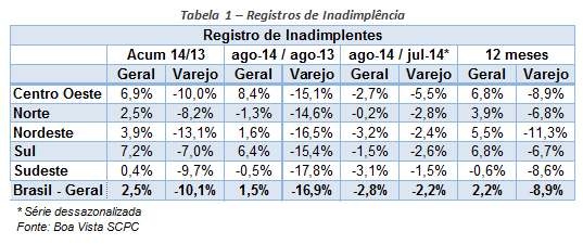 indicador-2