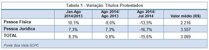 tabela1-tp