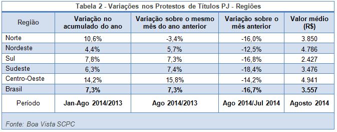 tabela2-tp