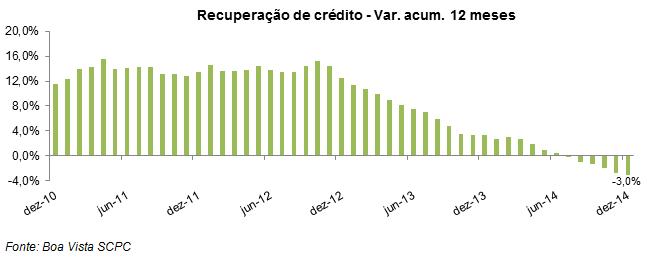 grafico-recup1