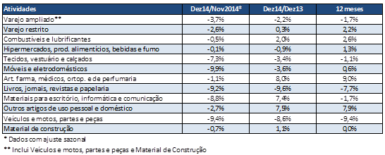 Tabela PMC 01.12.2014