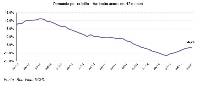 demanda-credito1