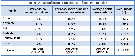 Tabela2_titulos_05.05