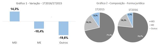 graficos_1e2