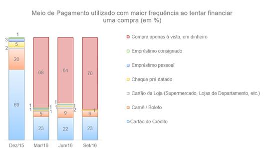 graf2