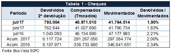 chequesjulho1