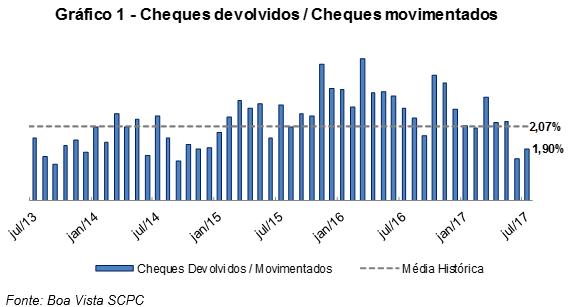 chequesjulho2
