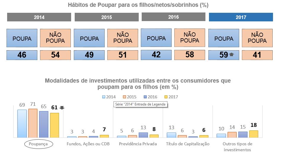 diadascriancasedfinanceira1