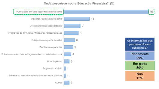 educacaofinanceira