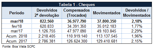 indicador_cheques_abril_18_1