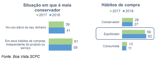 pesquisaendividamento_03