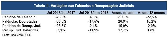 ind_falencias_ago18